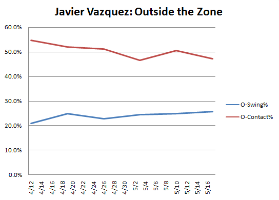 20090521-vazquezoutsidezone
