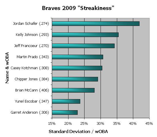 20090624-Streakiness